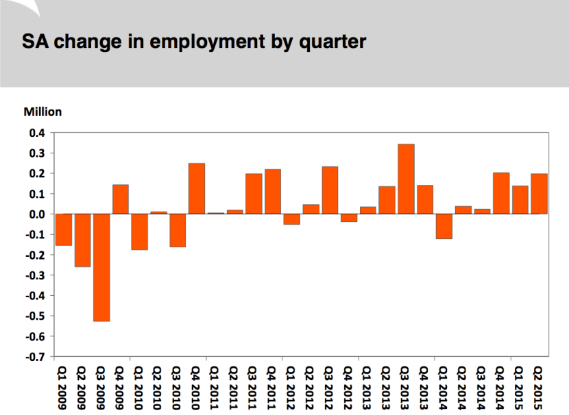 employment_quarterly_changes
