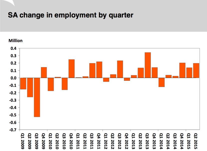 employment_quarterly_changes