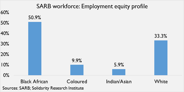 SARB_employment_equity_28102015