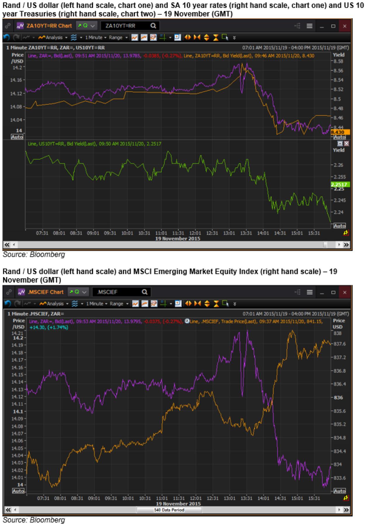 Rand_US_dollar
