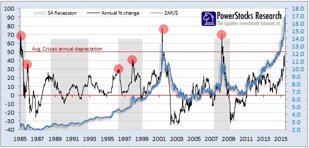 SA_recession