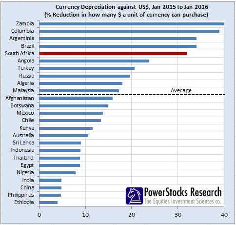 currency_depreciation