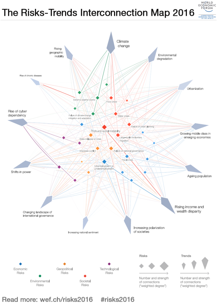 trend-interconnection-map