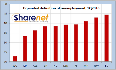van_Vuuren_Expanded_Definition_Unemployment