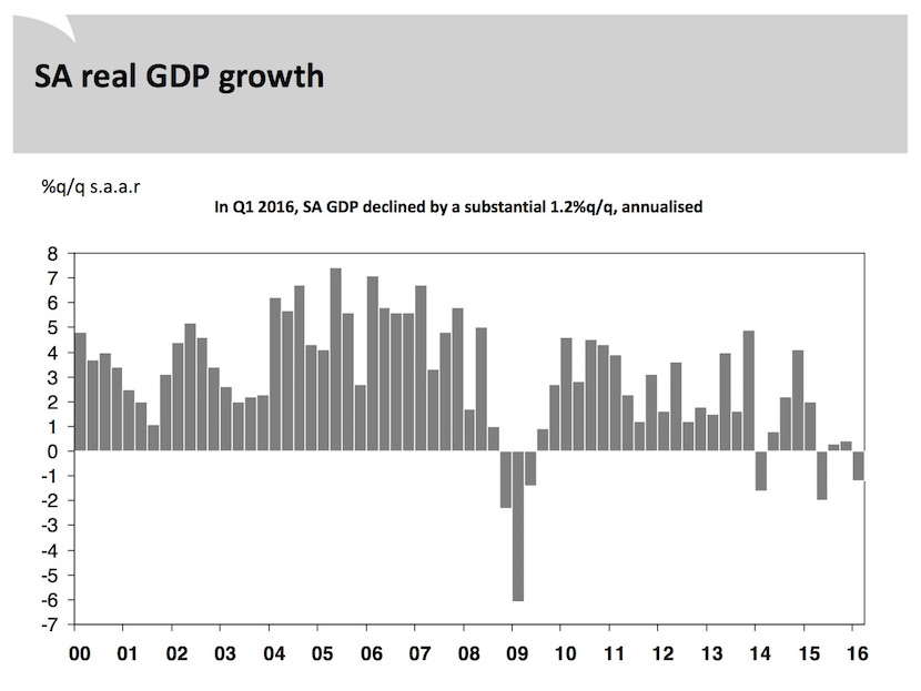 real_GDP_growth