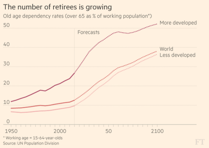 Retirees growing