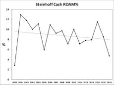 ted_black_steinhoff_cash_roam_05
