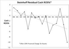 ted_black_steinhoff_cash_ros_06