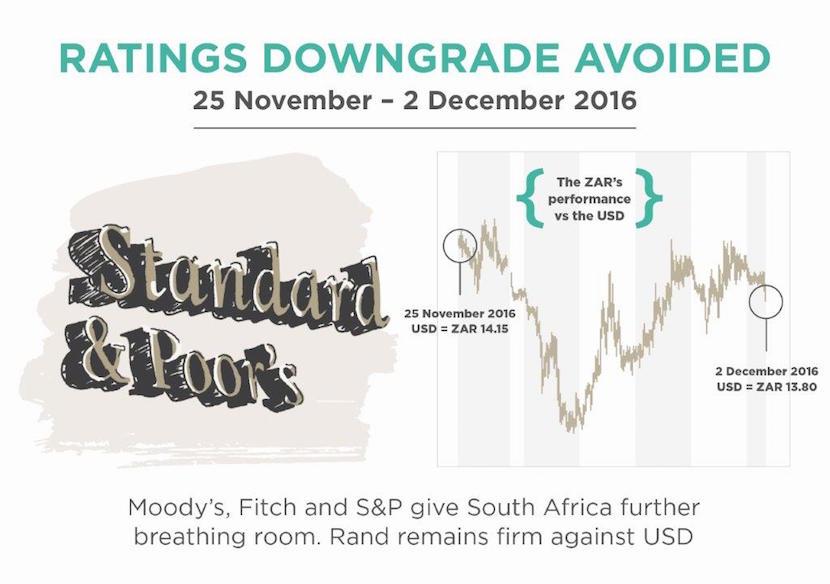 no-downgrade