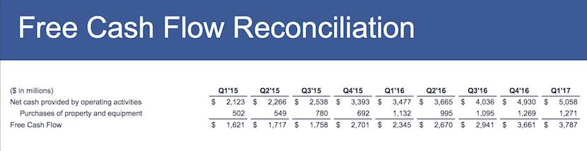 MASTERCLASS: Facebook's Zuckerberg, Sandberg, Wehner share