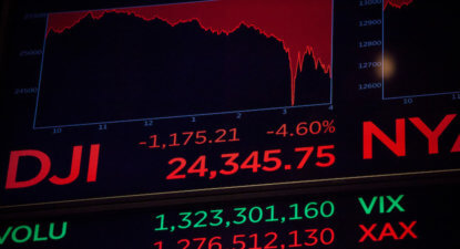 This is not a repeat of 1987, but it's still dangerous times for markets – Nigel Dunn