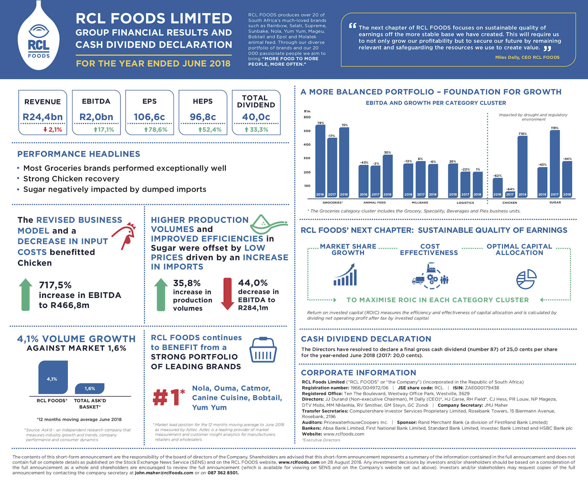 RCL Foods full year 2018