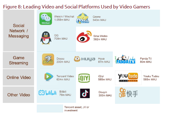 Here's why it's NOT game over for Tencent  MUST READ! - BizNews com