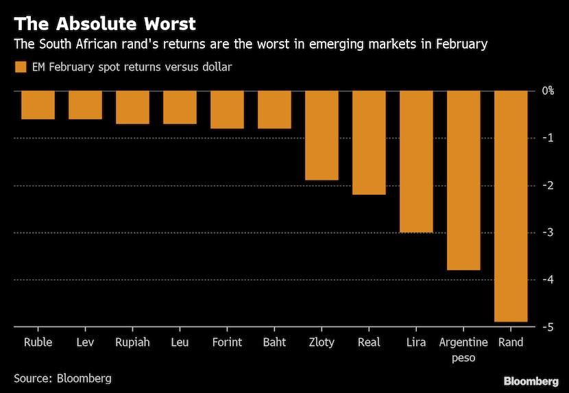 emerging market currencies