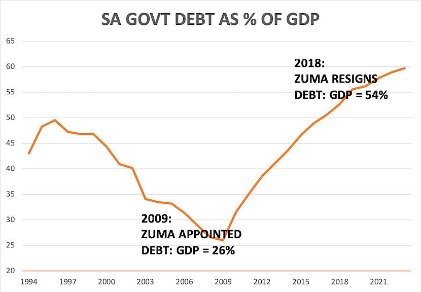 In Full: SA Finance Minister Mboweni's 2019 Budget Speech