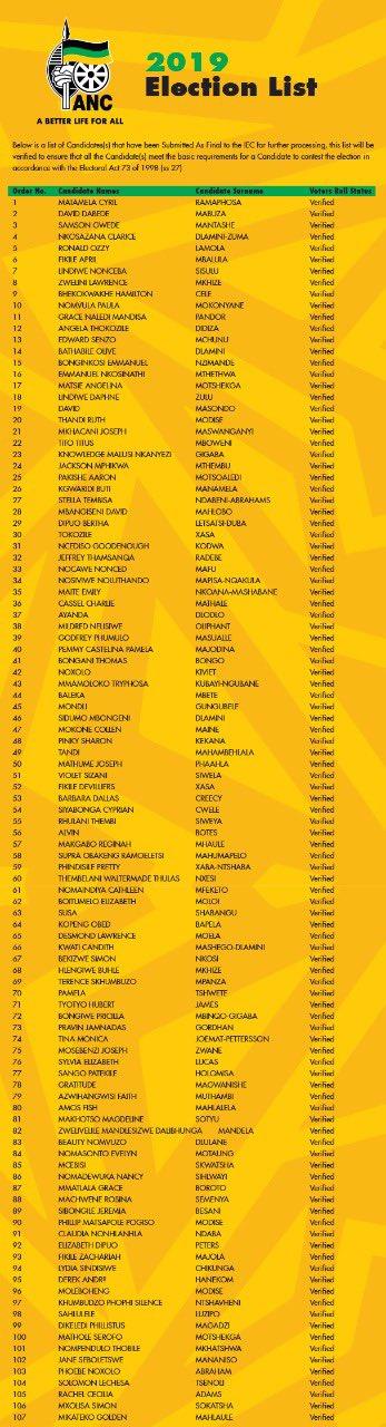 ANC 2019 election list