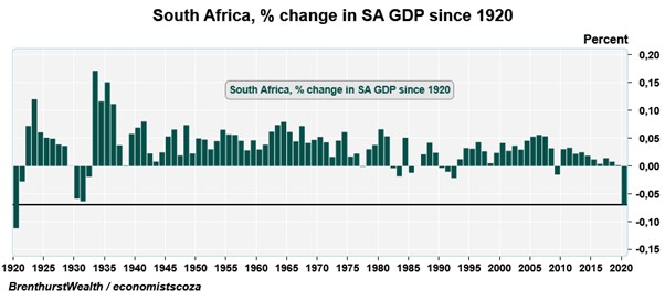 Graph 1: Very long-term GDP changes since 1920.