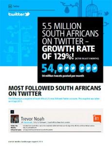 SocialLandscape2014Twitter